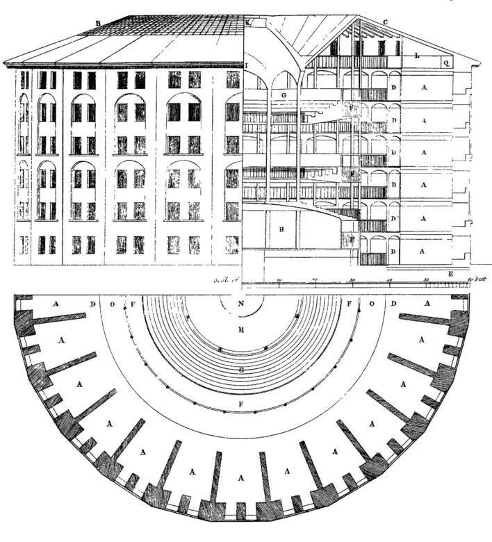 Le Panopticon de Bentham